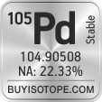 105pd isotope 105pd enriched 105pd abundance 105pd atomic mass 105pd
