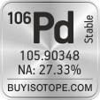 106pd isotope 106pd enriched 106pd abundance 106pd atomic mass 106pd