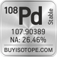 108pd isotope 108pd enriched 108pd abundance 108pd atomic mass 108pd
