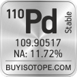 110pd isotope 110pd enriched 110pd abundance 110pd atomic mass 110pd