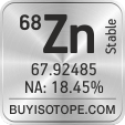 68zn isotope 68zn enriched 68zn abundance 68zn atomic mass 68zn