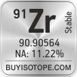 91zr isotope 91zr enriched 91zr abundance 91zr atomic mass 91zr